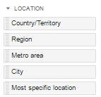 Geographic Location Options