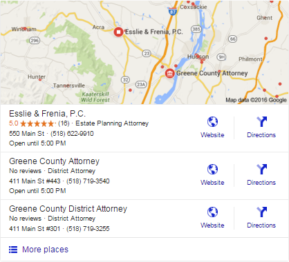 Google Search Directory