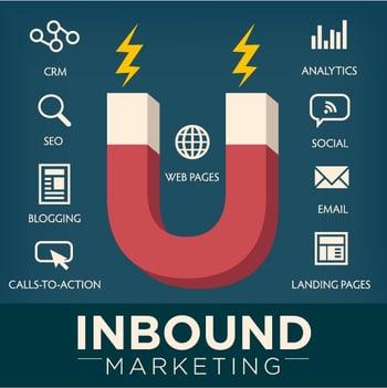 Inbound-Marketing-101.jpg