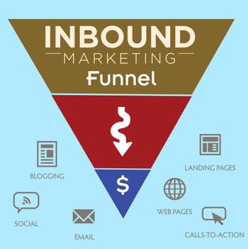 Inbound-Marketing-funnel-graphic.jpg