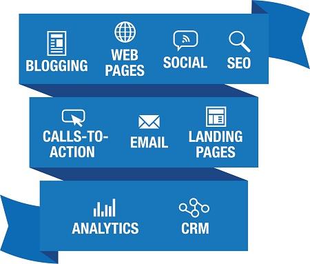 http://cdn2.hubspot.net/hubfs/497826/Inbound_Marketing-1.jpg