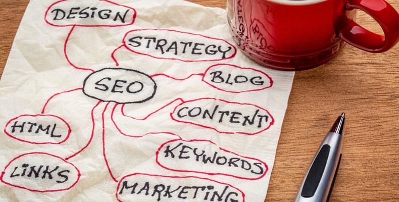 https://f.hubspotusercontent20.net/hubfs/497826/blog-files/Content-Marketing-B-rev.jpg