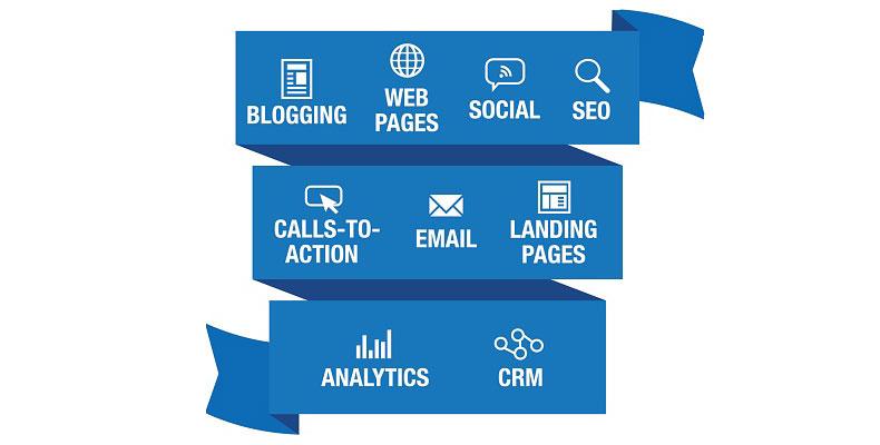 https://f.hubspotusercontent20.net/hubfs/497826/blog-files/Inbound-Marketing-1-rev.jpg