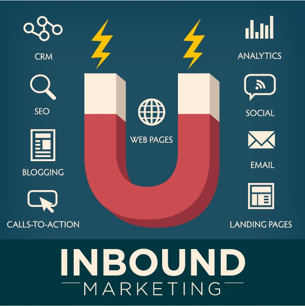 How to Improve the Quality of Your Inbound Leads in 3 Simple Steps