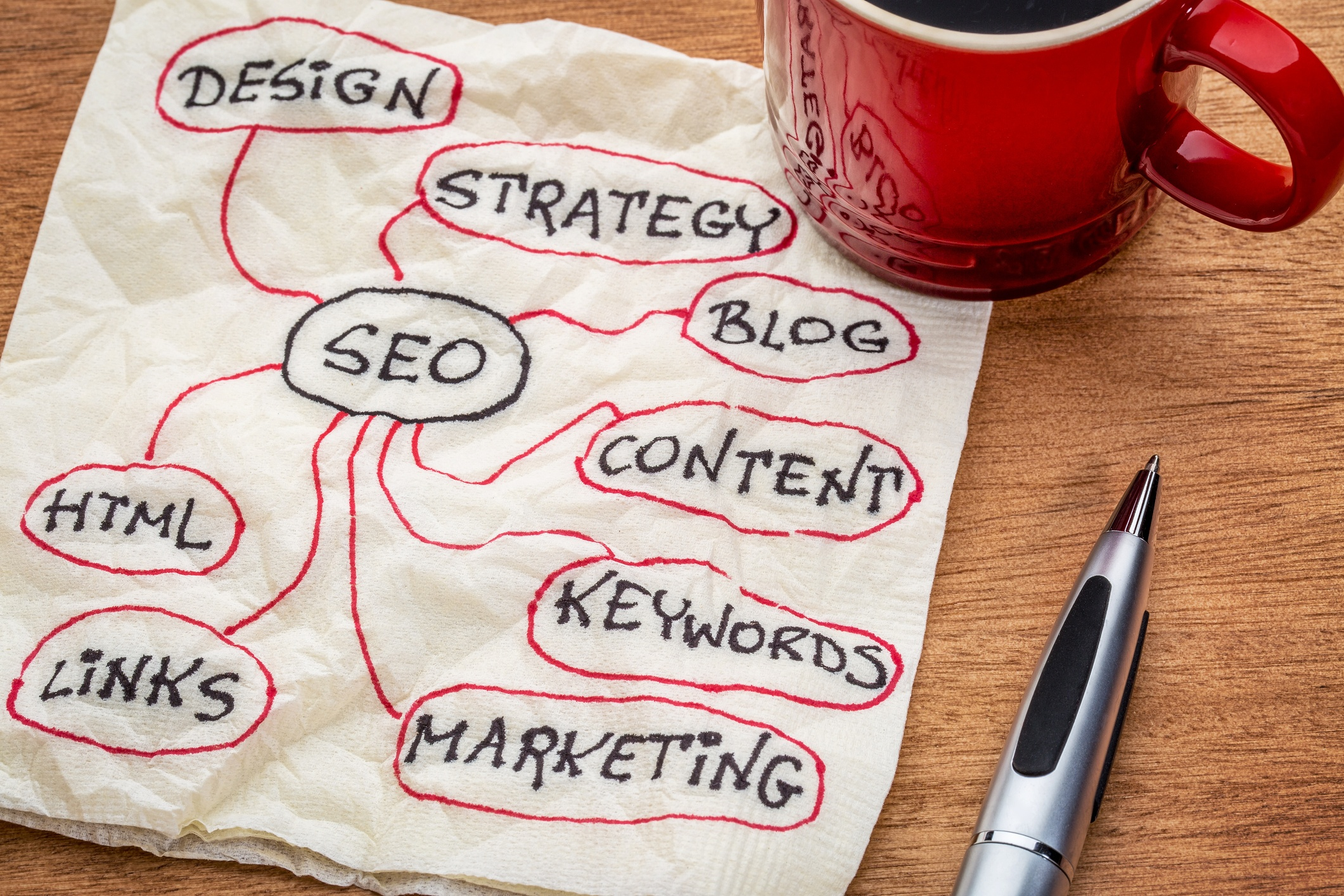 How to Write Blogs That Rank High in Search