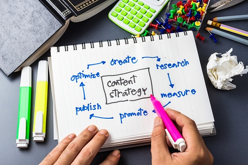 Why Content Marketing Isn't Benefiting Your Business