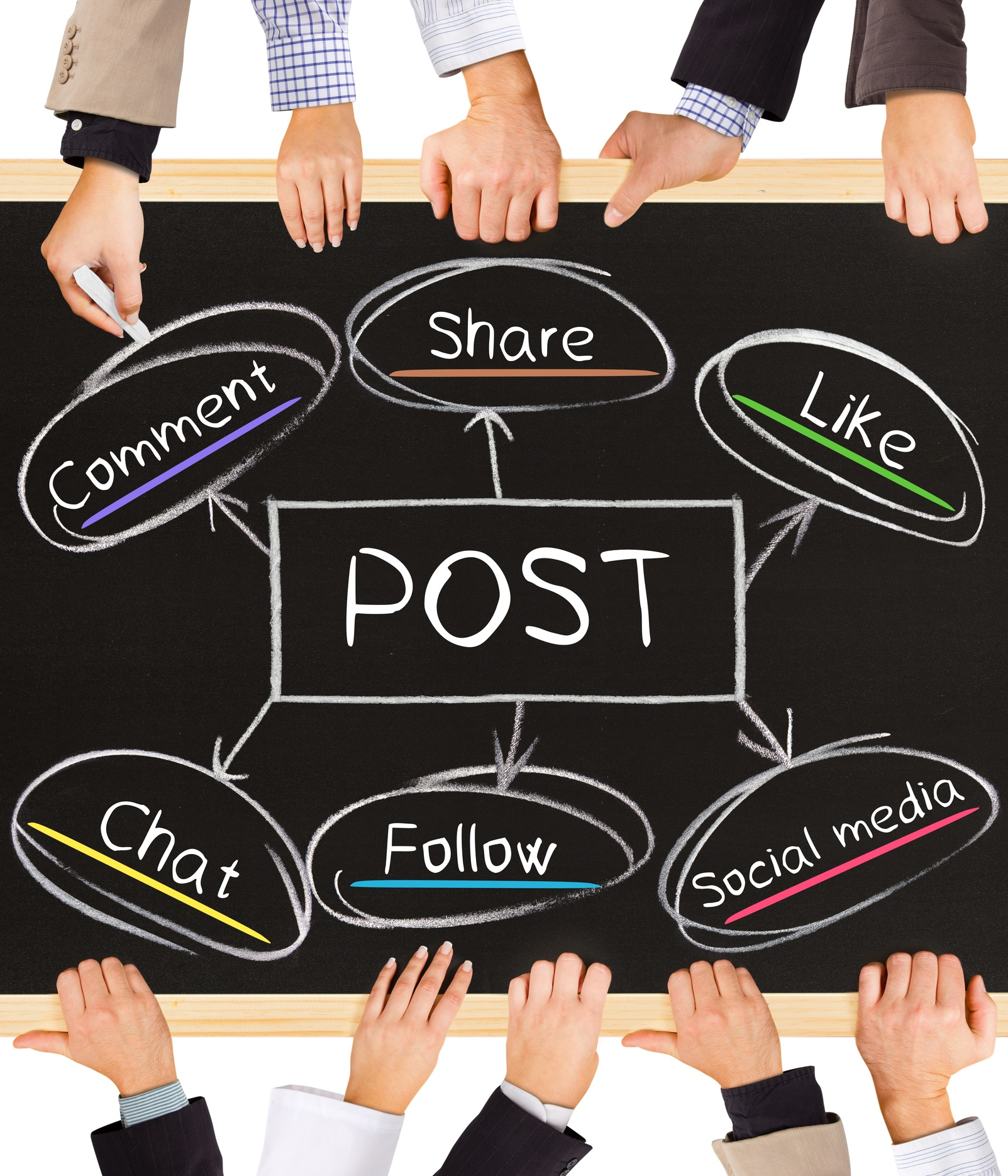 4 Key Elements of a Social Media Content Plan